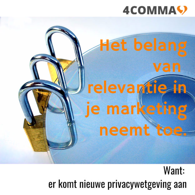 privacy wetgeving